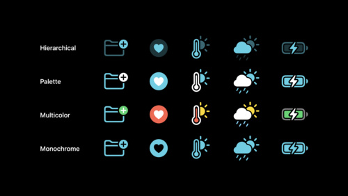 What's new in SF Symbols