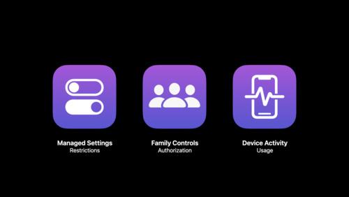 Meet the Screen Time API