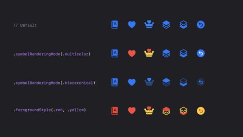 SF Symbols in SwiftUI
