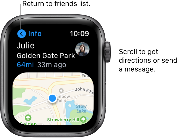 "A screen showing details about a friend's location, including how far away they are and their location on a map. A callout points to the Digital Crown and reads ""Scroll to get directions or send a message."""
