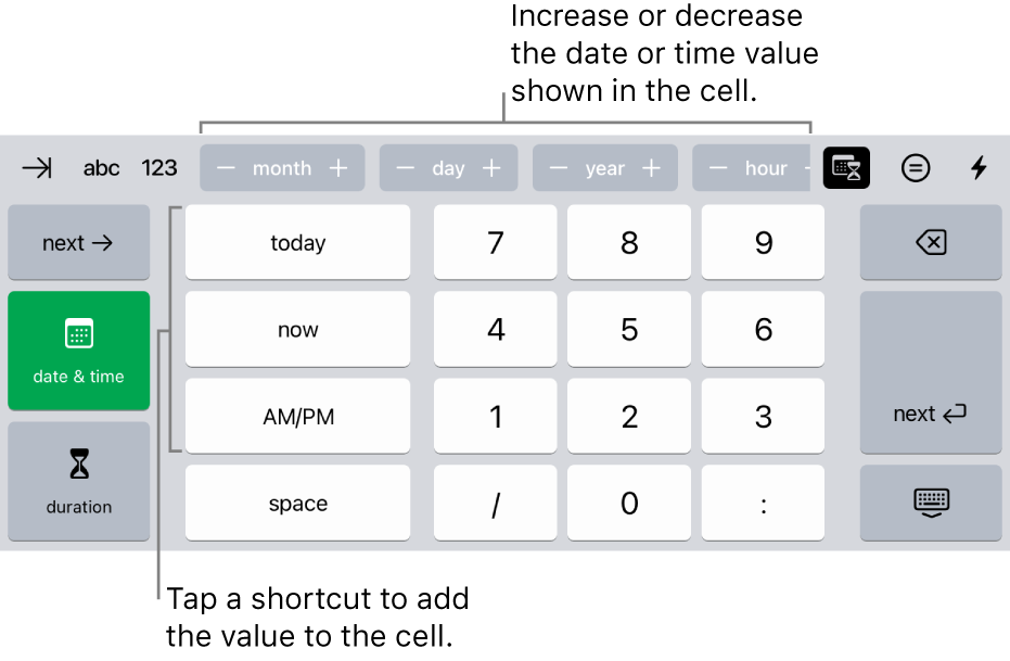 The date and time keyboard. Buttons at the top show units of time (month, day, year, and hour) that you can increment to change the value shown in the cell. There are keys on the left to switch between the date and time and duration keyboards, and number keys in the center of the keyboard.