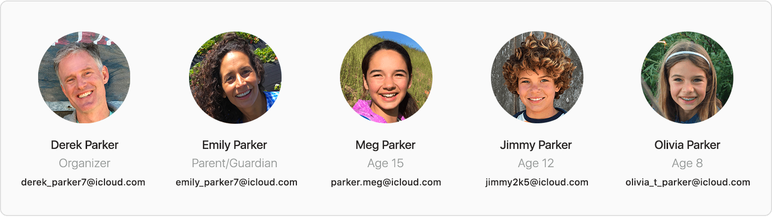 5 profile photos showing the Parker family, including Derek Parker as organizer, Emily Parker parent/guardian, Meg Parker age 15, Jimmy Parker, age 12, and Olivia Parker age 8, with applicable iCloud email addresses