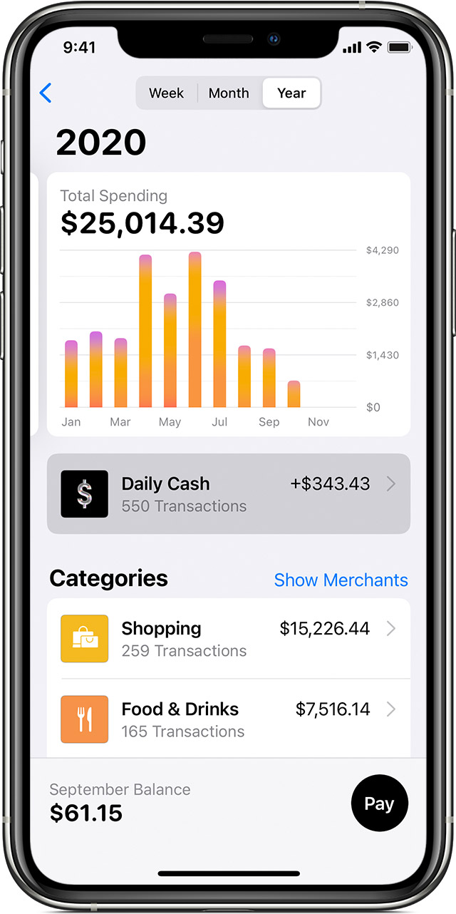 See the Daily Cash you get from purchases that have settled in the Wallet app