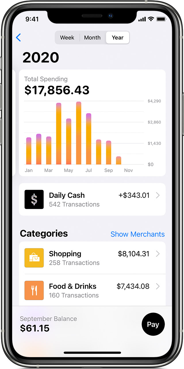 See your spending with Apple Card in the Wallet app
