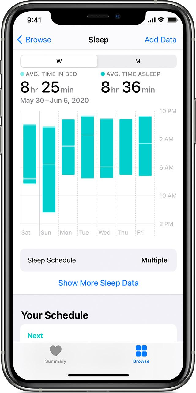 Sleep data on iPhone