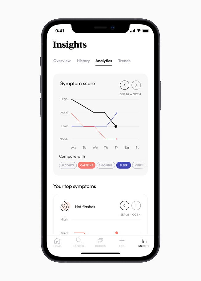 The Insights section of the Caria app, displayed on iPhone 12.
